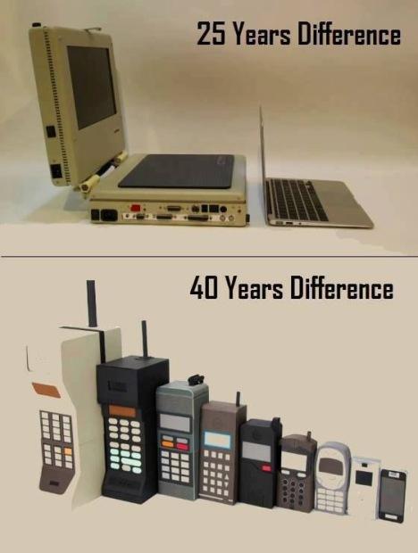 computer e smartphone nel tempo